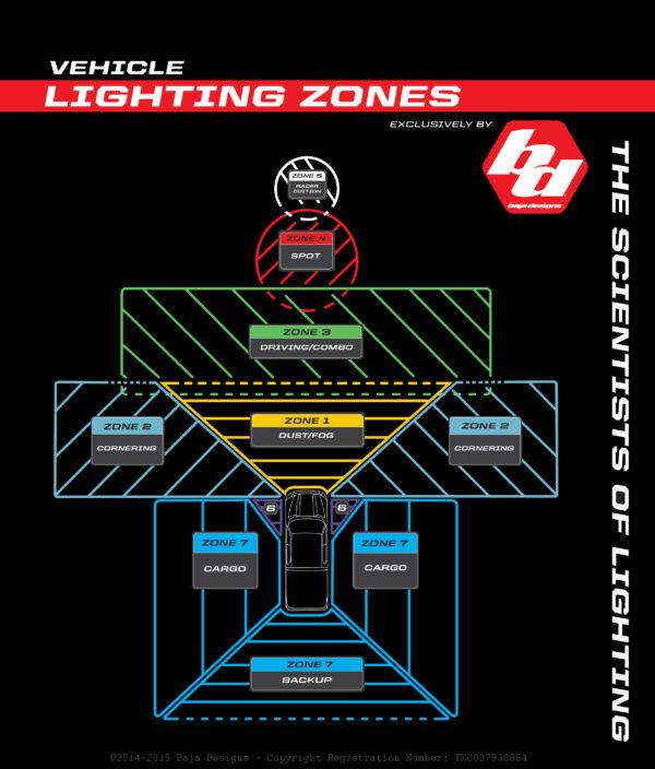 Baja Designs Squadron PRO Flush Mount UTV LED Light Driving Combo Pattern
